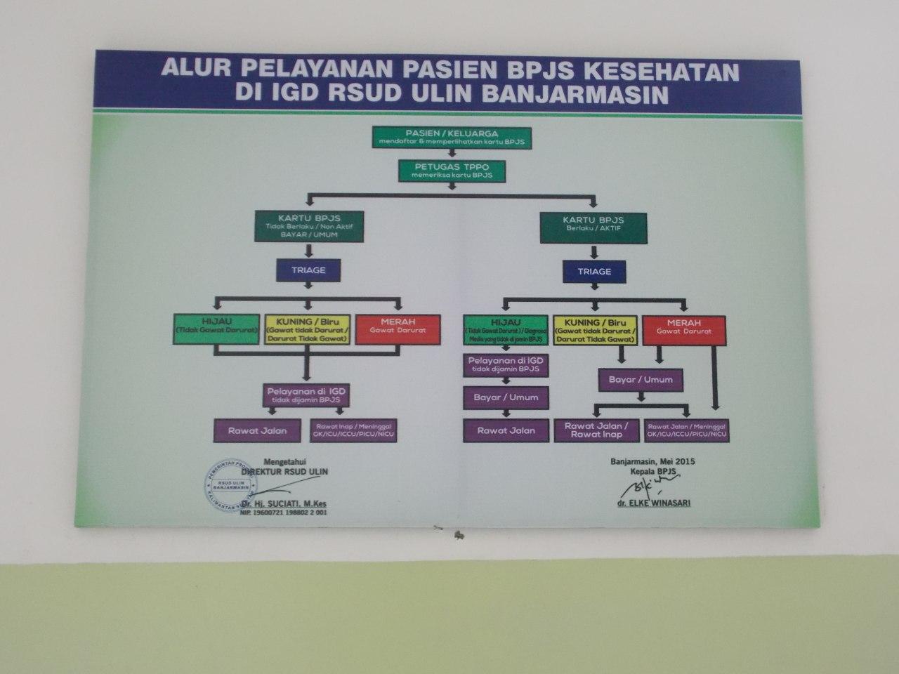 Rumah Sakit Umum Daerah Ulin